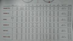 ガノー GARNEAU AXIS SL2